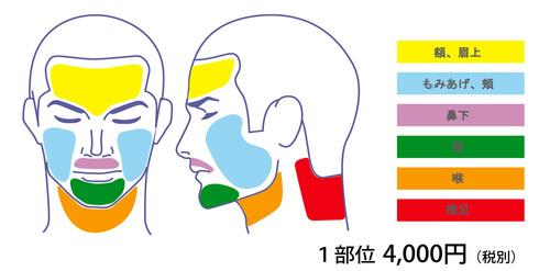 メンズヒゲ脱毛拡大のコピー.jpg